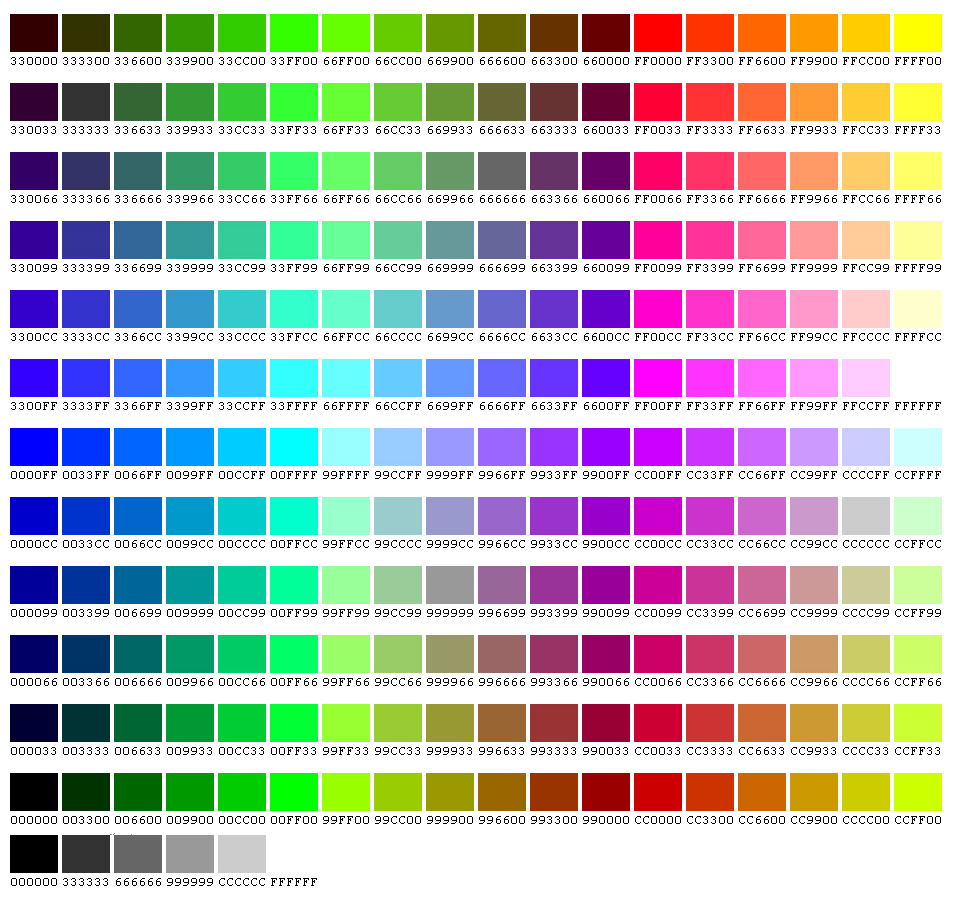 Web Safe Colour Chart
